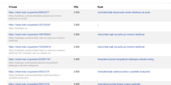 Ссылки в вебмастере